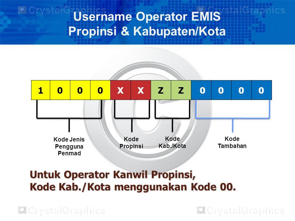 1000XXZZ 0000 Kode Jenis Pengguna Penmad Kode Propinsi Kode Kab./Kota Kode Tambahan Username Operator EMIS Propinsi & Kabupaten/Kota Untuk Operator Ka