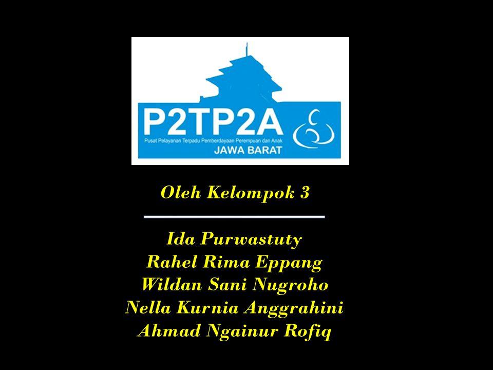 Oleh Kelompok 3 Ida Purwastuty Rahel Rima Eppang Wildan Sani Nugroho Nella Kurnia Anggrahini Ahmad Ngainur Rofiq