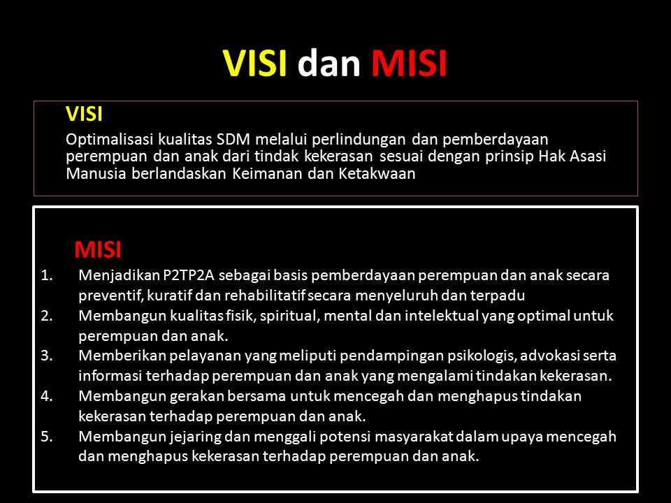 VISI dan MISI VISI Optimalisasi kualitas SDM melalui perlindungan dan pemberdayaan perempuan dan anak dari tindak kekerasan sesuai dengan prinsip Hak