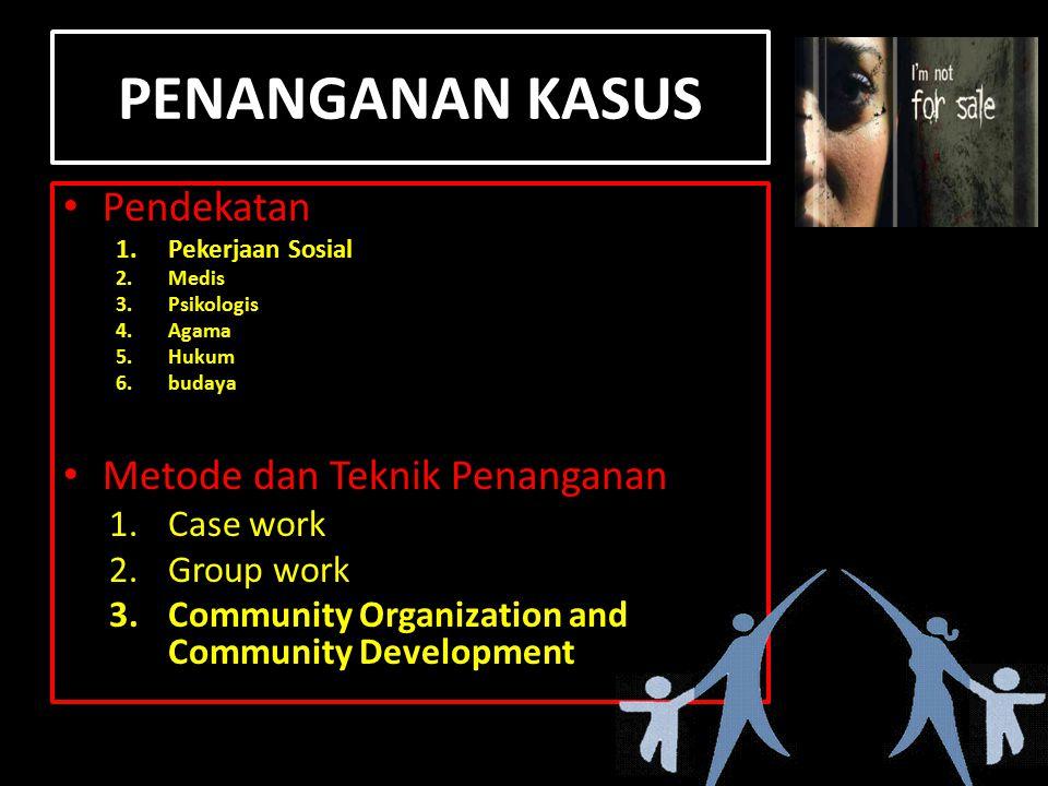 PENANGANAN KASUS Pendekatan 1.Pekerjaan Sosial 2.Medis 3.Psikologis 4.Agama 5.Hukum 6.budaya Metode dan Teknik Penanganan 1.Case work 2.Group work 3.C