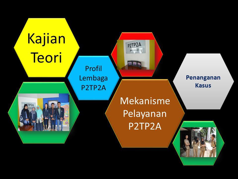 Profil Lembaga P2TP2A Profil Lembaga P2TP2A Penanganan Kasus Penanganan Kasus Mekanisme Pelayanan P2TP2A Mekanisme Pelayanan P2TP2A Kajian Teori Kajian Teori