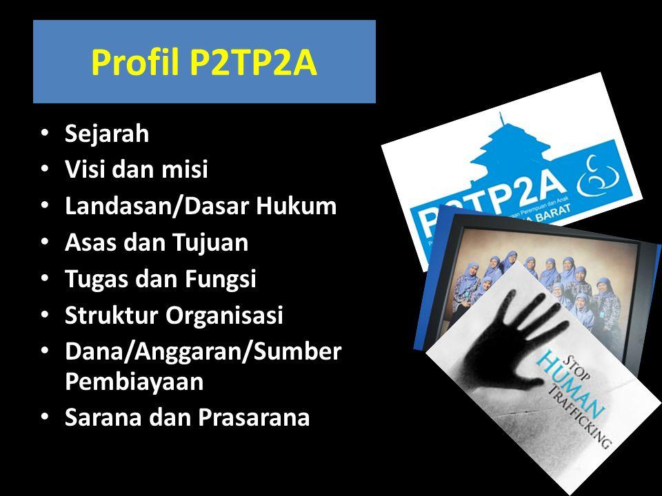 Profil P2TP2A Sejarah Visi dan misi Landasan/Dasar Hukum Asas dan Tujuan Tugas dan Fungsi Struktur Organisasi Dana/Anggaran/Sumber Pembiayaan Sarana dan Prasarana