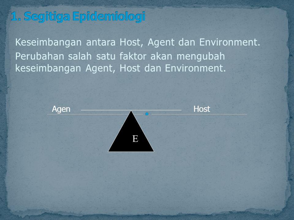 Keseimbangan antara Host, Agent dan Environment. Perubahan salah satu faktor akan mengubah keseimbangan Agent, Host dan Environment. AgenHost E