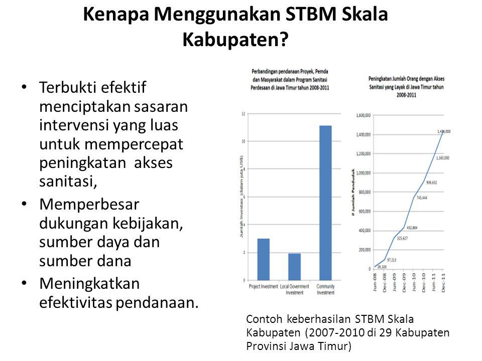 STBM Skala Kabupaten (District-Wide) Pendekatan pemberdayaan masyarakat melalui STBM berbasis kabupaten / district wide dengan karakteristik:  Pemeri