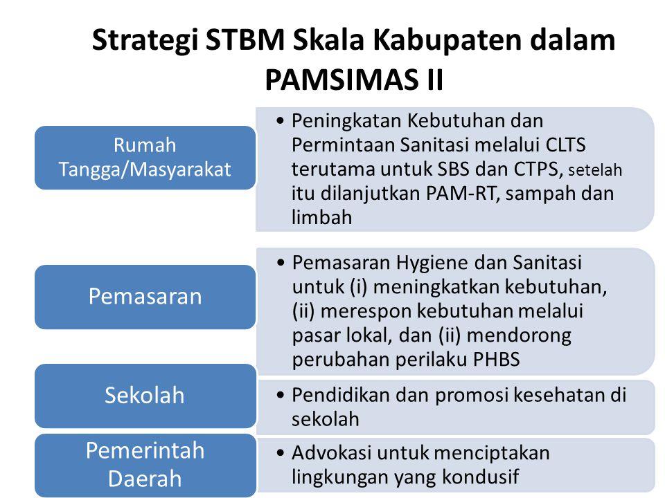 Pemerintah Kabupaten Dalam Melaksanakan STBM Skala Kabupaten harus….. Mengembangkan strategi pelaksanaan STBM skala kabupaten, Mengupayakan dukungan d