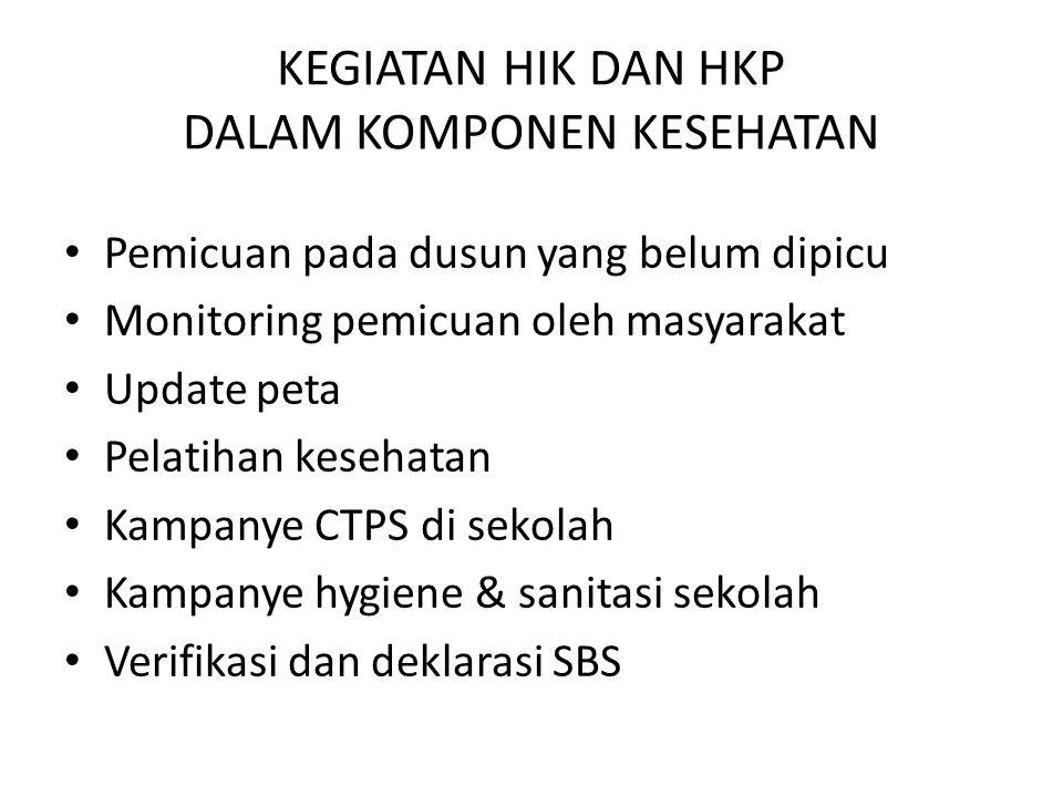 KEGIATAN HIK DAN HKP DALAM KOMPONEN KESEHATAN Pemicuan pada dusun yang belum dipicu Monitoring pemicuan oleh masyarakat Update peta Pelatihan kesehatan Kampanye CTPS di sekolah Kampanye hygiene & sanitasi sekolah Verifikasi dan deklarasi SBS