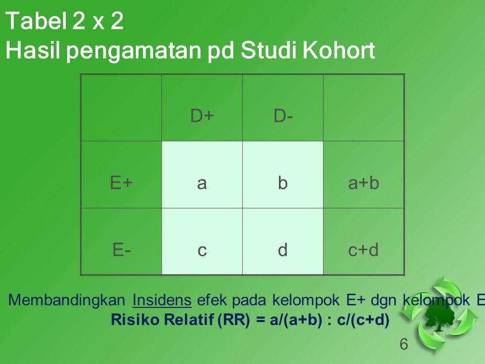 6 Tabel 2 x 2 Hasil pengamatan pd Studi Kohort D+D- E+aba+b E-cdc+d Membandingkan Insidens efek pada kelompok E+ dgn kelompok E- Risiko Relatif (RR) = a/(a+b) : c/(c+d)