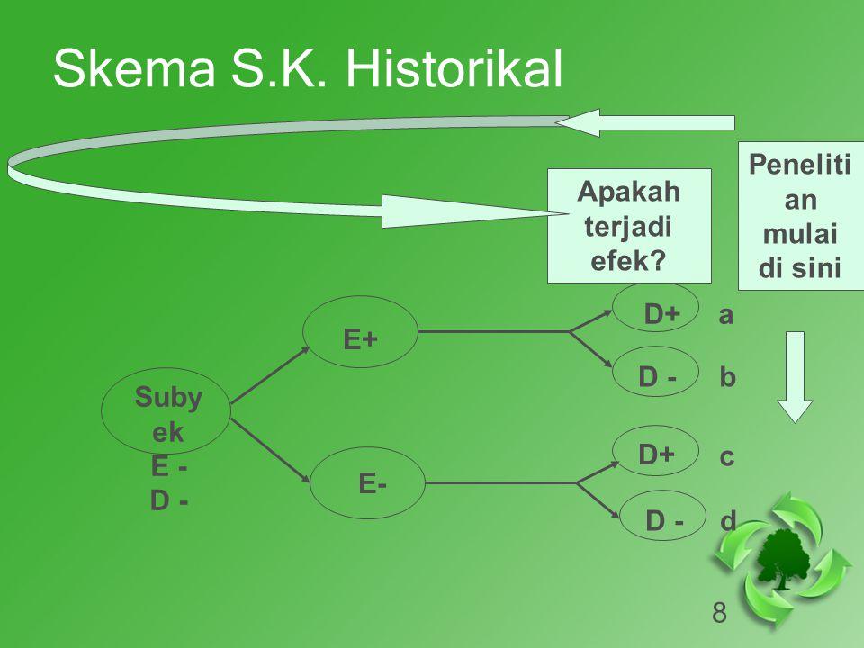 8 Skema S.K.