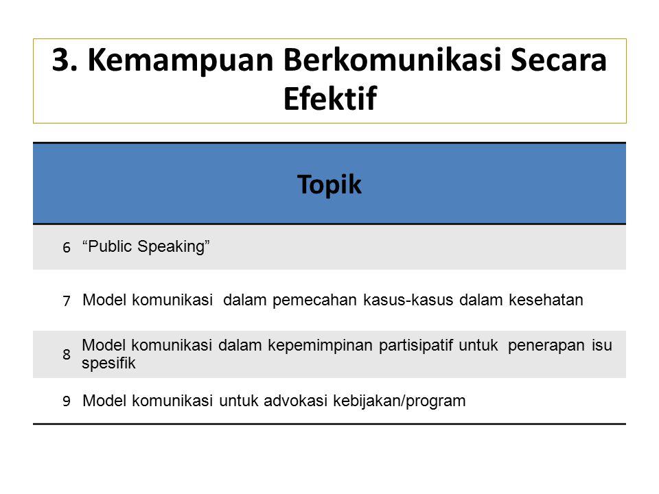 Topik 6 Public Speaking 7 Model komunikasi dalam pemecahan kasus-kasus dalam kesehatan 8 Model komunikasi dalam kepemimpinan partisipatif untuk penerapan isu spesifik 9 Model komunikasi untuk advokasi kebijakan/program 3.