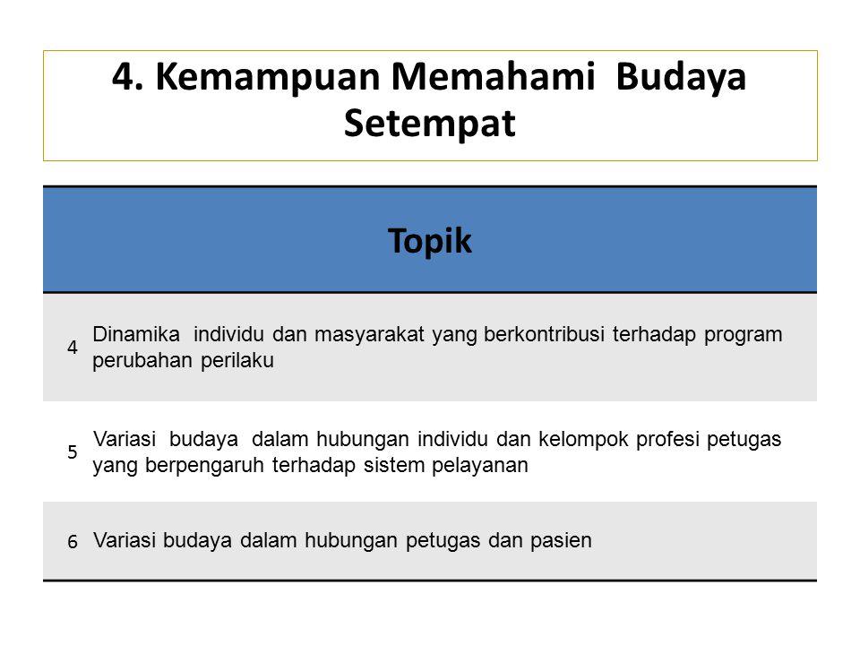 Topik 1 Pengembangan berbagai strategi pemberdayaan untuk interaksi dengan orang dari berbagai latar belakang 2 Identifikasi peran faktor budaya sosial dan perilaku dalam yankes 3 Responsibilitas kebutuhan budaya dalam kesehatan sebagai konsekuensi pemberdayaan 4 Menjaga hubungan dengan stakeholder dan Tokoh masyarakat dalam pemberdayaan 5.