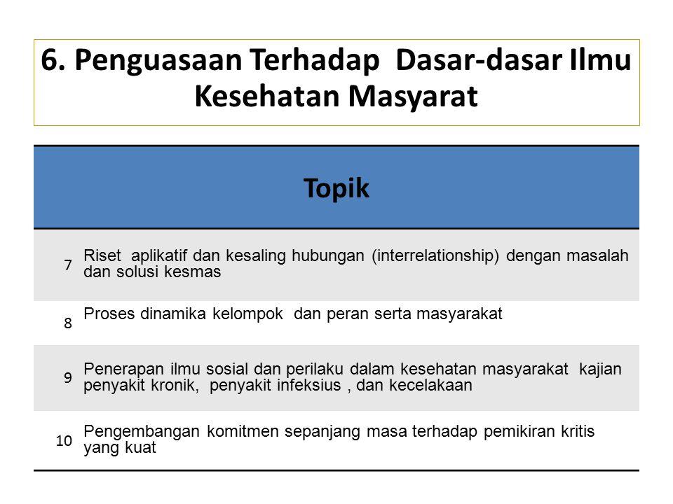 Topik 7 Riset aplikatif dan kesaling hubungan (interrelationship) dengan masalah dan solusi kesmas 8 Proses dinamika kelompok dan peran serta masyarak