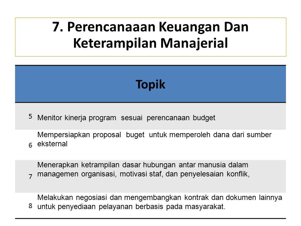 7. Perencanaaan Keuangan Dan Keterampilan Manajerial Topik 5 Menitor kinerja program sesuai perencanaan budget 6 Mempersiapkan proposal buget untuk me