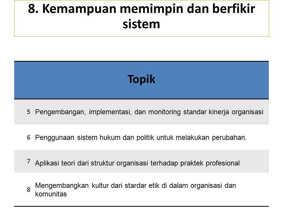 Topik 5 Pengembangan, implementasi, dan monitoring standar kinerja organisasi 6 Penggunaan sistem hukum dan politik untuk melakukan perubahan. 7 Aplik
