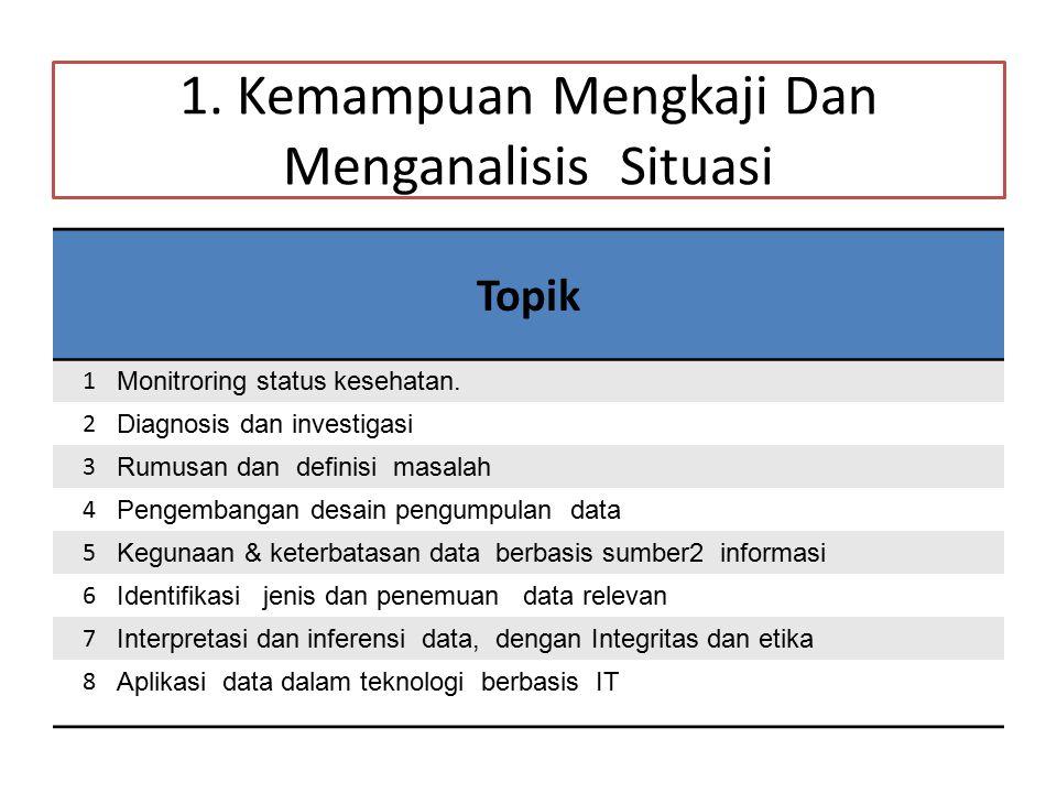 Topik 1 Monitroring status kesehatan. 2 Diagnosis dan investigasi 3 Rumusan dan definisi masalah 4 Pengembangan desain pengumpulan data 5 Kegunaan & k