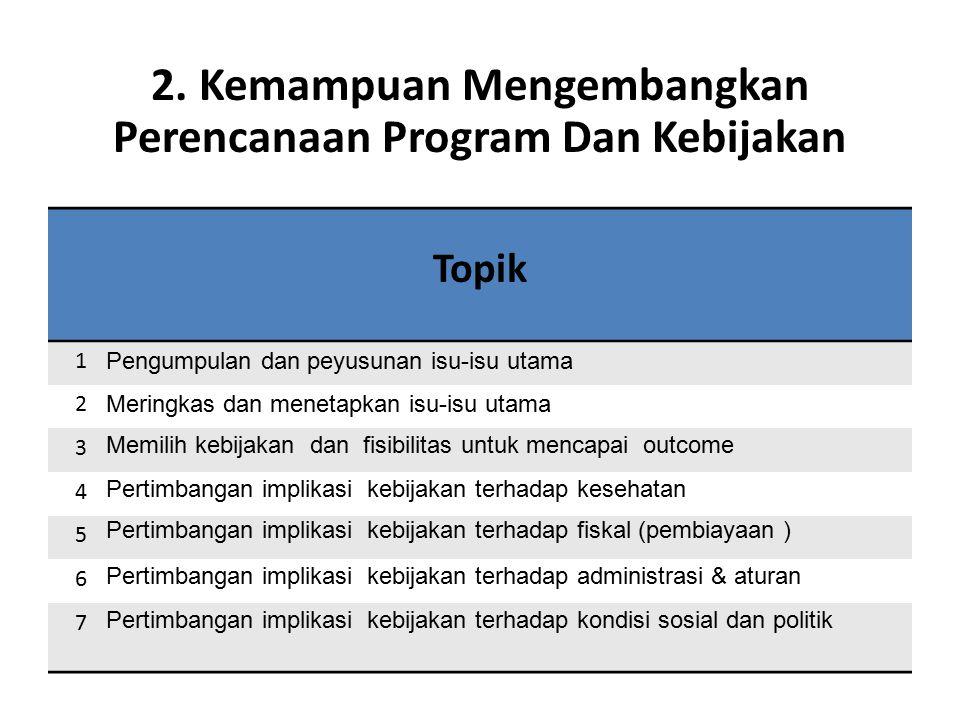 Topik 8 Implementasi kebijakan dalam perencanaan, pengorganisasian, struktur, dan program 9 Strategi, metoda dan tehnik terbarukan dalam rencana program 10 Pengembangan rencana impementasi serta penetapan tindakan yang sesuai.