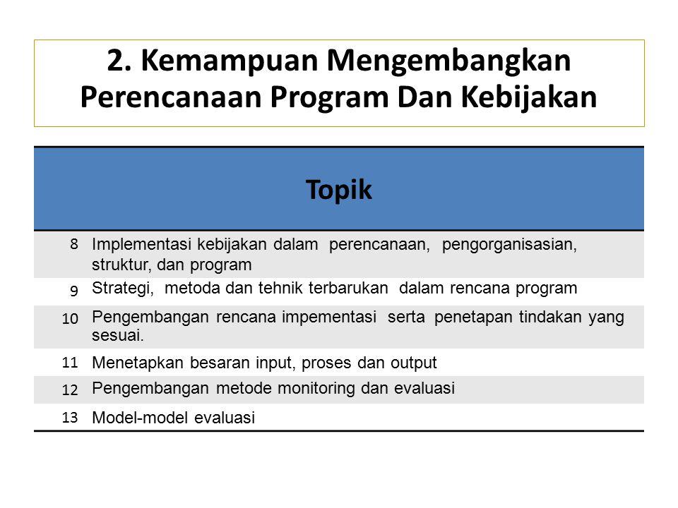 Topik 8 Implementasi kebijakan dalam perencanaan, pengorganisasian, struktur, dan program 9 Strategi, metoda dan tehnik terbarukan dalam rencana progr