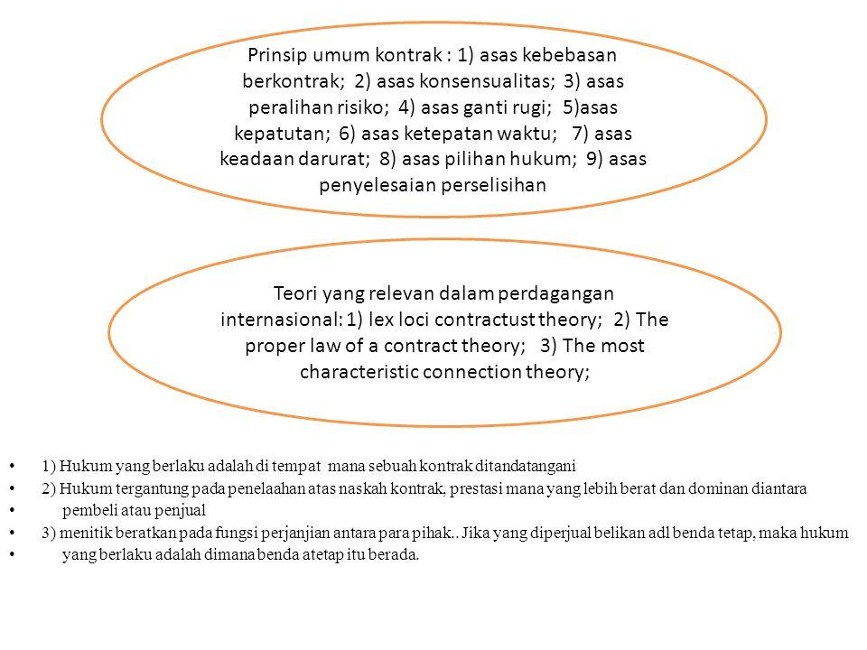 Kepastian hukum sahnya kontrak: 1) tertulis; 2) aseli, bersih tanpa coretan; 3) bahasa baku dan monotafsir serta terarah; 3) struktur kontrak sistematis; 4) isi kontrak rinci; 5) Masa berlaku pasti, tidak mudah dibatalkan; 6) ada saksi yang kuat; 7) otentik Momentum terjadinya kontrak: 1) adanya kesepakatan; 2) pernyataan menerima dan pengiriman barang; 3) pihak yang menawarkan telah menerima pemberitahuan penerimaan; 4) pemberi penawaran menerima langsung jawaban dari pihak penawar Berakhirnya kontrak: 1) telah dilakukan pembayaran dan ada pelaksanaan prestasi; 2) adanya penawaran tunai diikuti penyimpanan, penitipan atau konsinyasi; 3) pembaharuan hutang atau kompensasi; 4) pencampuran utang; 5) pembebasan hutang; 6) musnahnya barang; 7) pembatalan; 8) berlakunya syarat batal; 9) lewat waktu