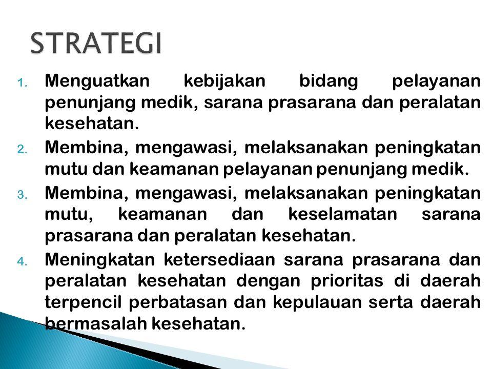1. Menguatkan kebijakan bidang pelayanan penunjang medik, sarana prasarana dan peralatan kesehatan. 2. Membina, mengawasi, melaksanakan peningkatan mu