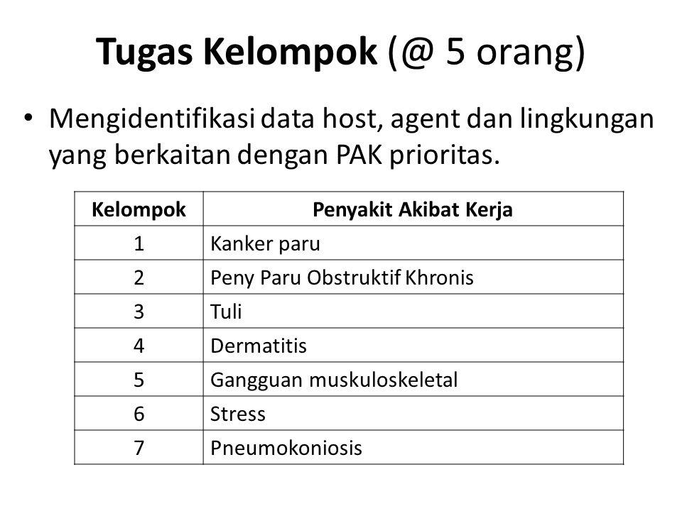 Tugas Kelompok (@ 5 orang) Mengidentifikasi data host, agent dan lingkungan yang berkaitan dengan PAK prioritas.
