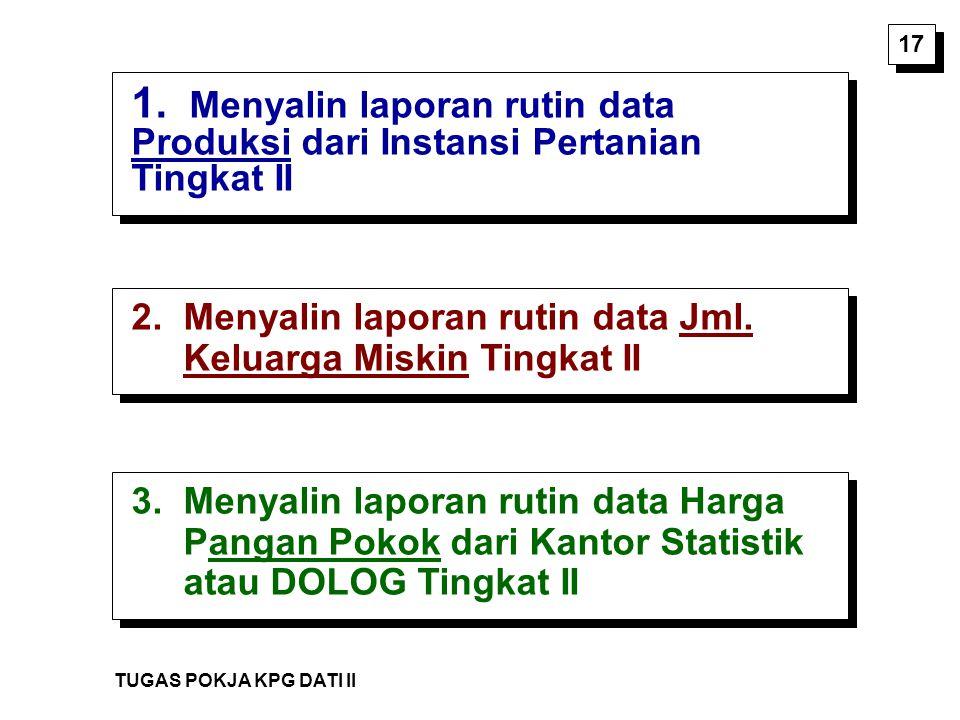 TUGAS POKJA KPG DATI II 1. Menyalin laporan rutin data Produksi dari Instansi Pertanian Tingkat II 2. Menyalin laporan rutin data Jml. Keluarga Miskin