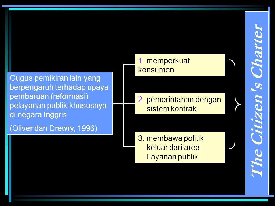 PENGEMBANGAN MODEL CITIZEN S CHARTER DALAM MENINGKATKAN PELAYANAN PUBLIK DI INDONESIA