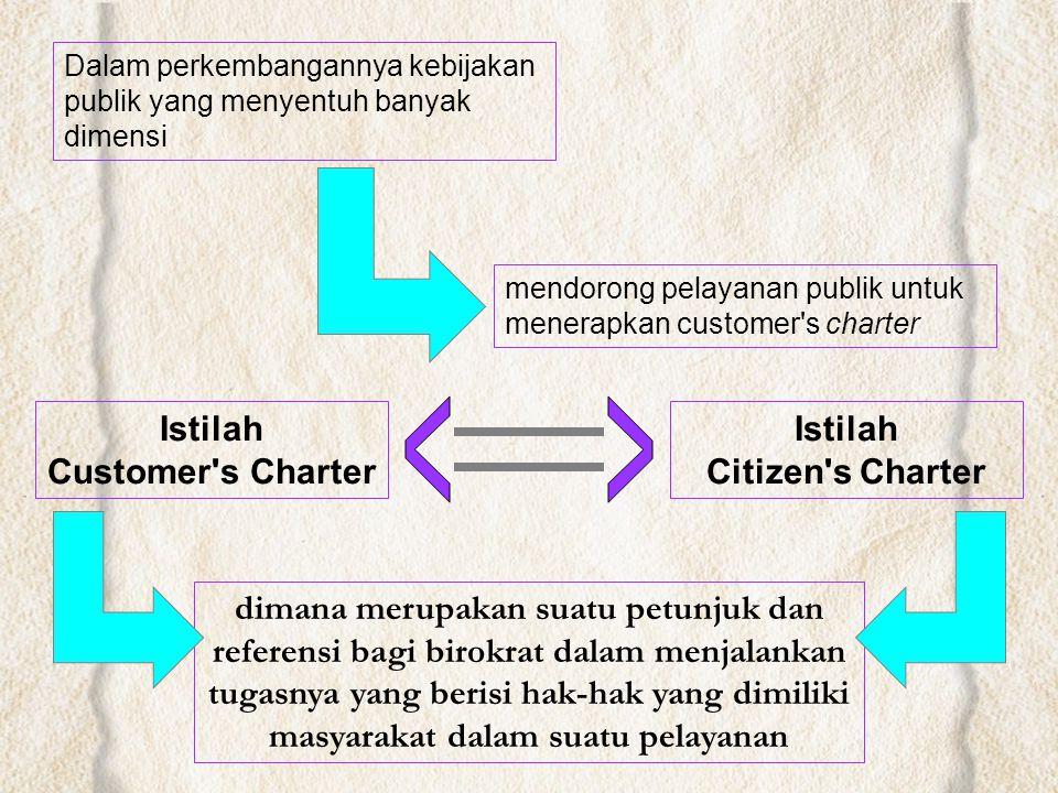 Tema-tema dalam The Citizen's Charter (Oliver dan Drewry, 1996:28) 1. Standar yang /ebih tinggi : publikasi, dan bahasa yang jelas, standar layanan, p