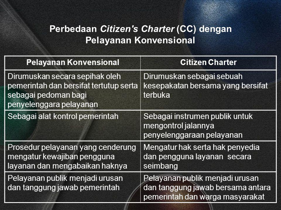 Beberapa Alasan Mendasar Perlunya Citizen Charter bagi Organisasi Publik 1. Citizens' Charter diperlukan untuk memberikan kepastian pelayanan yang mel
