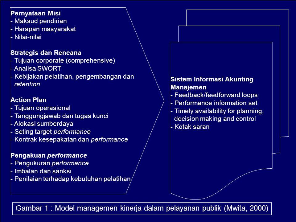 LGMB (1993) dan the Audit Commission (1995) dalam Mwita (2000) mengadopsi defenisi model PM yang bersifat luas yang meliputi fungsi-fungsi dan proses-