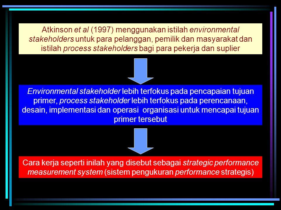 Implikasi model PM dalam pemerintahan daerah Pemerintah daerah membutuhkan alat/cara yang lebih baik dalam menentukan performance dalam kaitannya dengan tujuan (Atkinson dan McCrindell, 1997) Ketika menghubungkan pengukuran performance dan akuntabilitas organisasi, sejumlah penulis telah membuat perbedaan yang penting antara tujuan primer dan sekunder (Atkinson dan McCrindell, 1997) atau hasil dan penentu dari hasil- hasil tersebut (Fitzgerald et al, 1991 dalam Mwita Jhon, 2000)