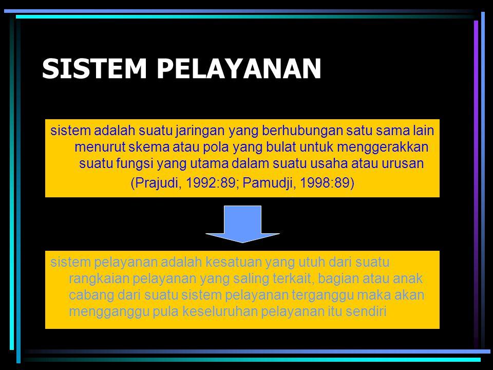 INDIKATOR KEMAMPUAN APARAT Tingkat pendidikan aparat; Kemapuan penyelesaian pekerjaan sesuai jadwal; Kemampuan melakukan kerjasama; Kemampuan menyesua