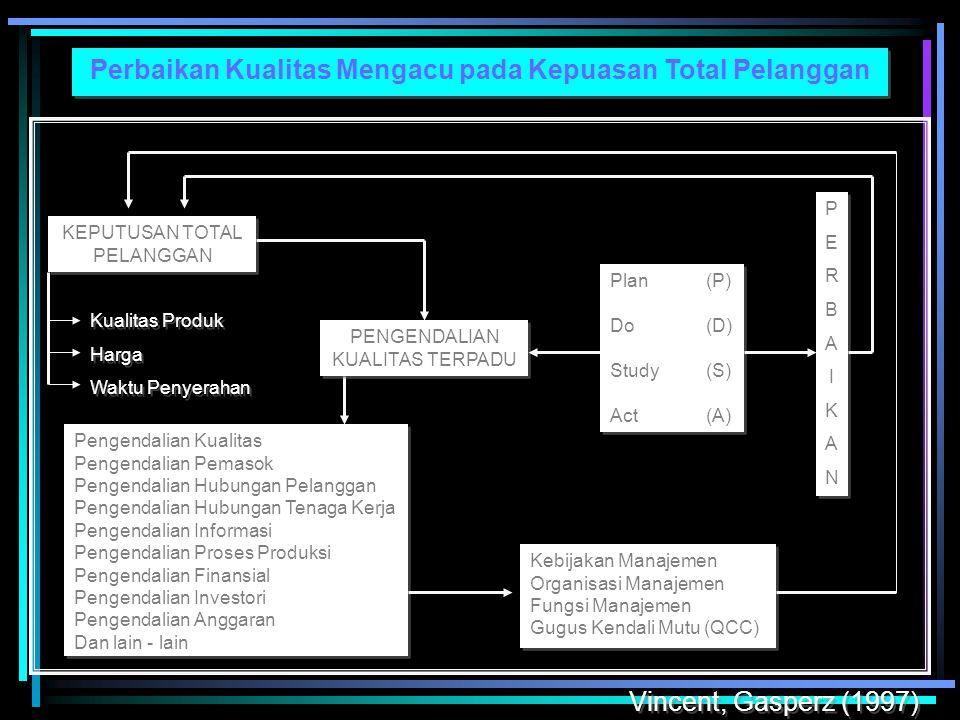 Penerapan Sistem Kualitas Yang Berfokus Pada Pelanggan Ketidakpedulian Aparatur Dalam Menerapkan Sistem Kualitas Yang Berfokus Pada Pelanggan