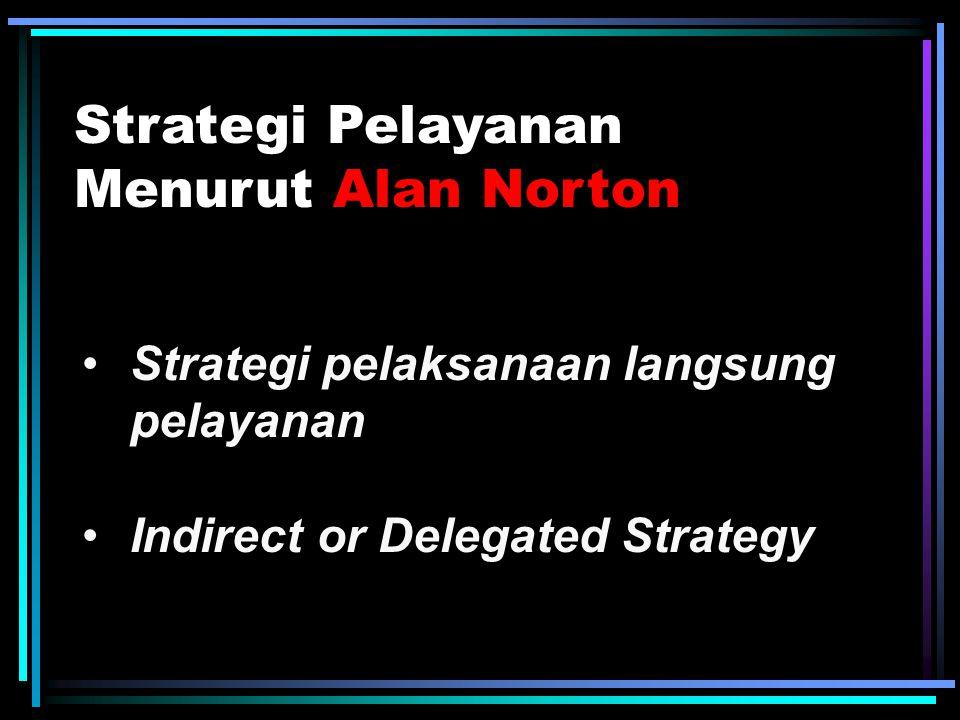 Strategi Pelayanan Menurut Turner dan Hulme Society-centered strategy 1.Social Class analysis 2.Pluralism 3.Public Choice State-centered strategy