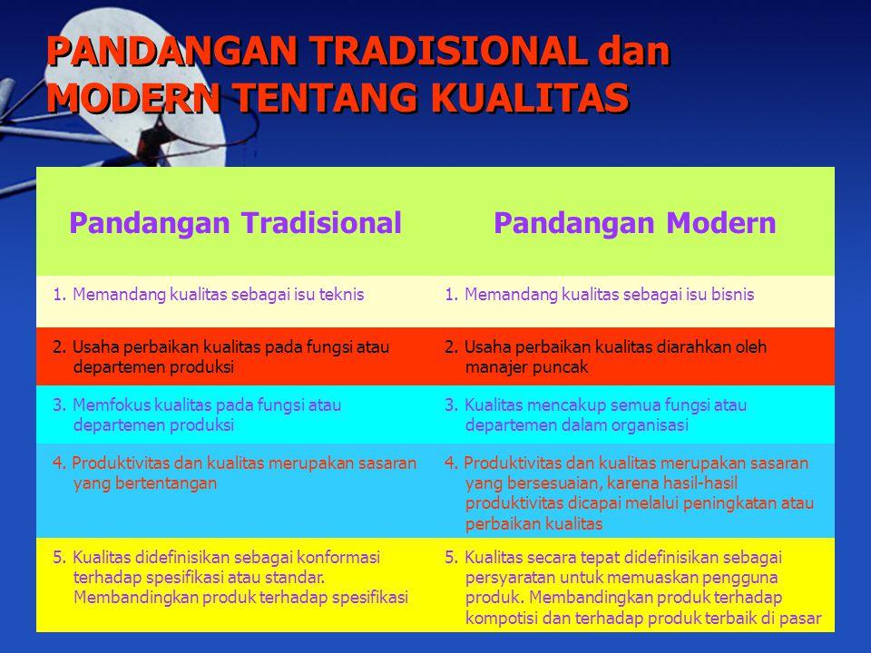 Perbaikan Kualitas 2 (dua) sudut pandang perbaikan kualitas : 1.Pandangan tradisional 1.Pandangan tradisional 2.Pandangan modern 2.Pandangan modern