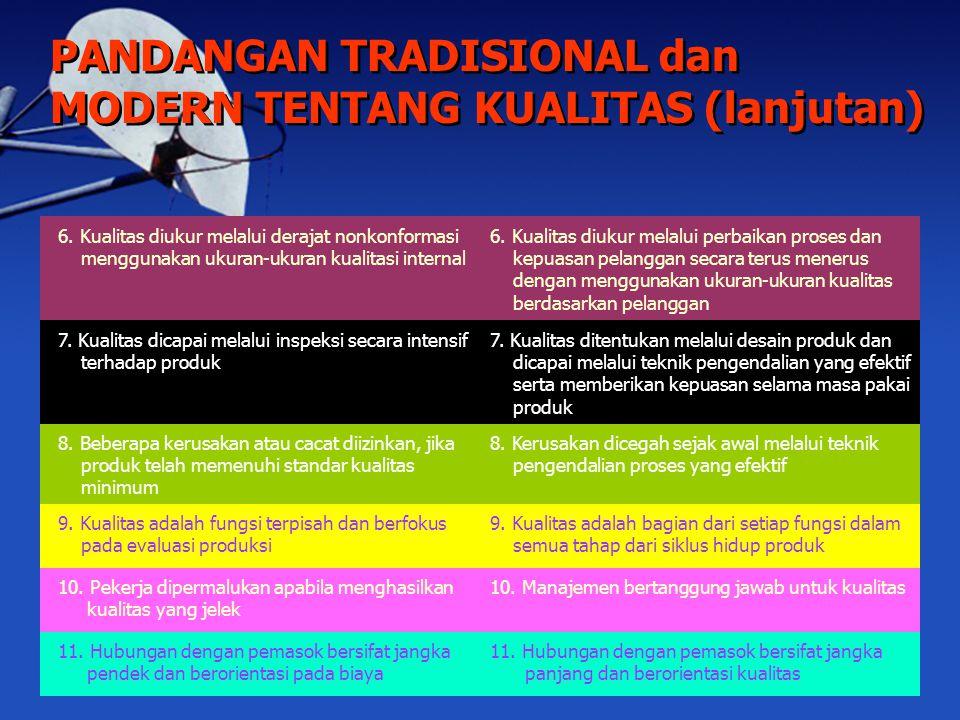 1. Memandang kualitas sebagai isu bisnis Pandangan Tradisional 1. Memandang kualitas sebagai isu teknis Pandangan Modern PANDANGAN TRADISIONAL dan MOD
