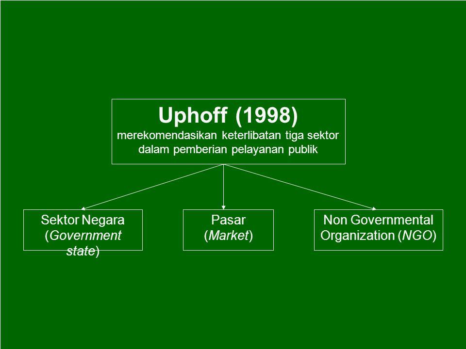 Uphoff (1998) merekomendasikan keterlibatan tiga sektor dalam pemberian pelayanan publik Sektor Negara (Government state) Pasar (Market) Non Governmental Organization (NGO)