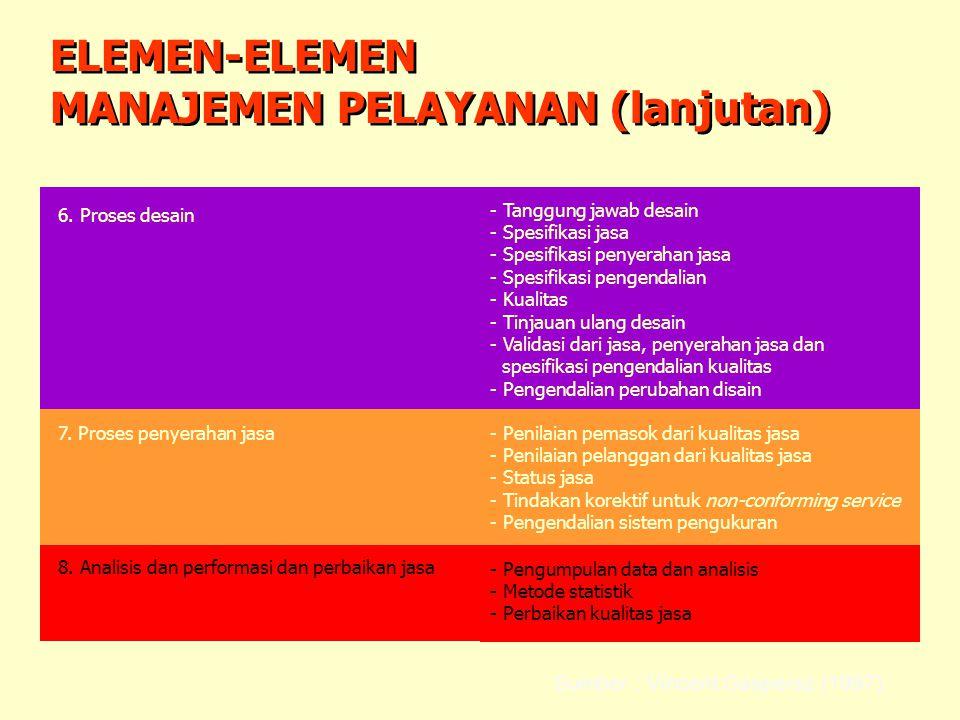 - Kebijakan kualitas - Tujuan kualitas - Tanggung jawab dan wewenang - Tinjauan ulang manajemen Elemen 1. Tanggung Jawab Manajemen Sub Bagian ELEMEN-E