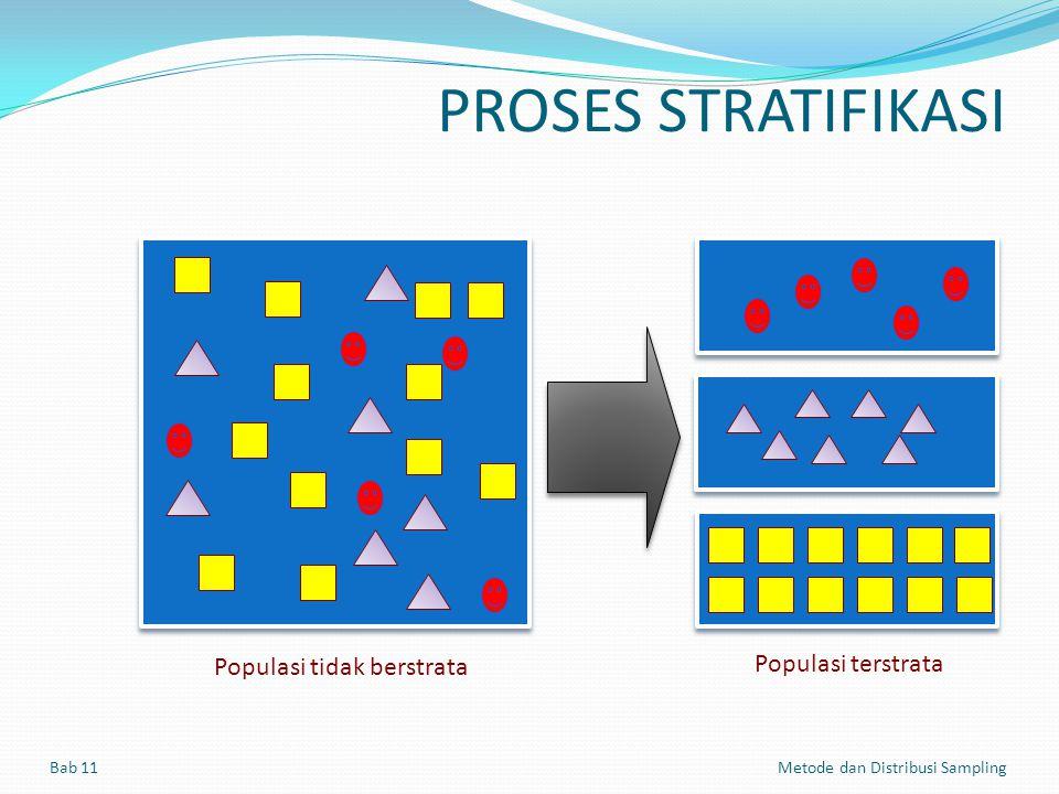 PROSES STRATIFIKASI Bab 11 Metode dan Distribusi Sampling Populasi tidak berstrata Populasi terstrata