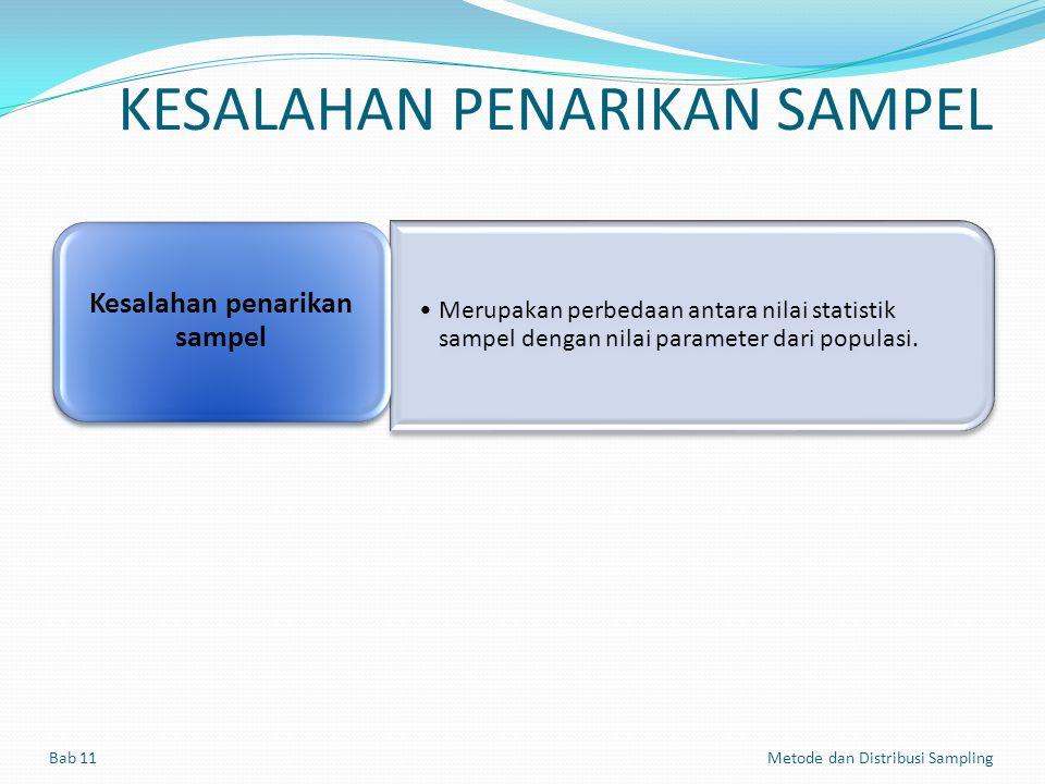 KESALAHAN PENARIKAN SAMPEL Bab 11 Metode dan Distribusi Sampling Merupakan perbedaan antara nilai statistik sampel dengan nilai parameter dari populas