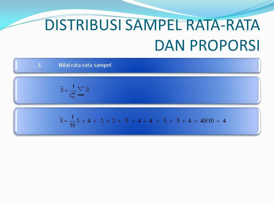 DISTRIBUSI SAMPEL RATA-RATA DAN PROPORSI 3.Nilai rata-rata sampel