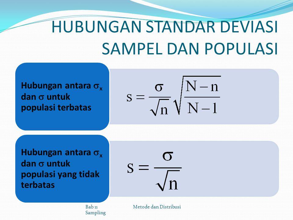 HUBUNGAN STANDAR DEVIASI SAMPEL DAN POPULASI Hubungan antara  x dan  untuk populasi terbatas Hubungan antara  x dan  untuk populasi yang tidak ter