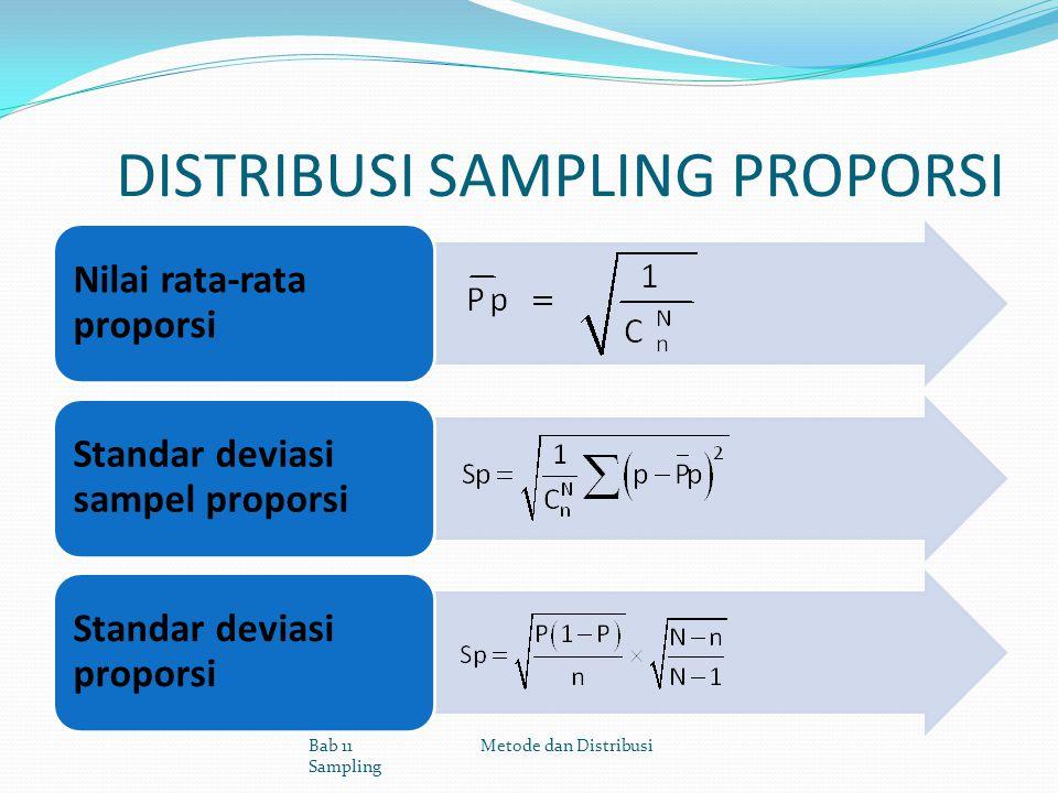 DISTRIBUSI SAMPLING PROPORSI Nilai rata-rata proporsi Standar deviasi sampel proporsi Standar deviasi proporsi Bab 11 Metode dan Distribusi Sampling