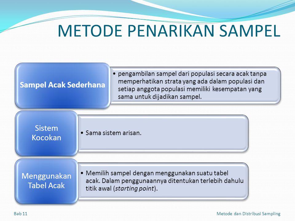 METODE PENARIKAN SAMPEL Bab 11 Metode dan Distribusi Sampling pengambilan sampel dari populasi secara acak tanpa memperhatikan strata yang ada dalam p
