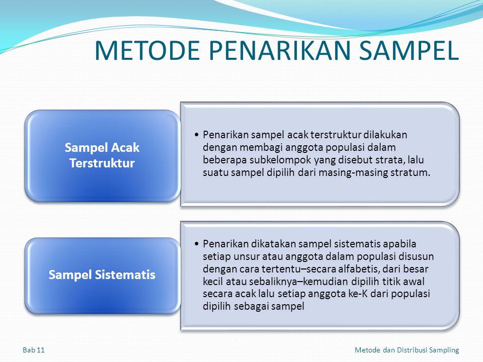 METODE PENARIKAN SAMPEL Bab 11 Metode dan Distribusi Sampling Penarikan sampel acak terstruktur dilakukan dengan membagi anggota populasi dalam bebera