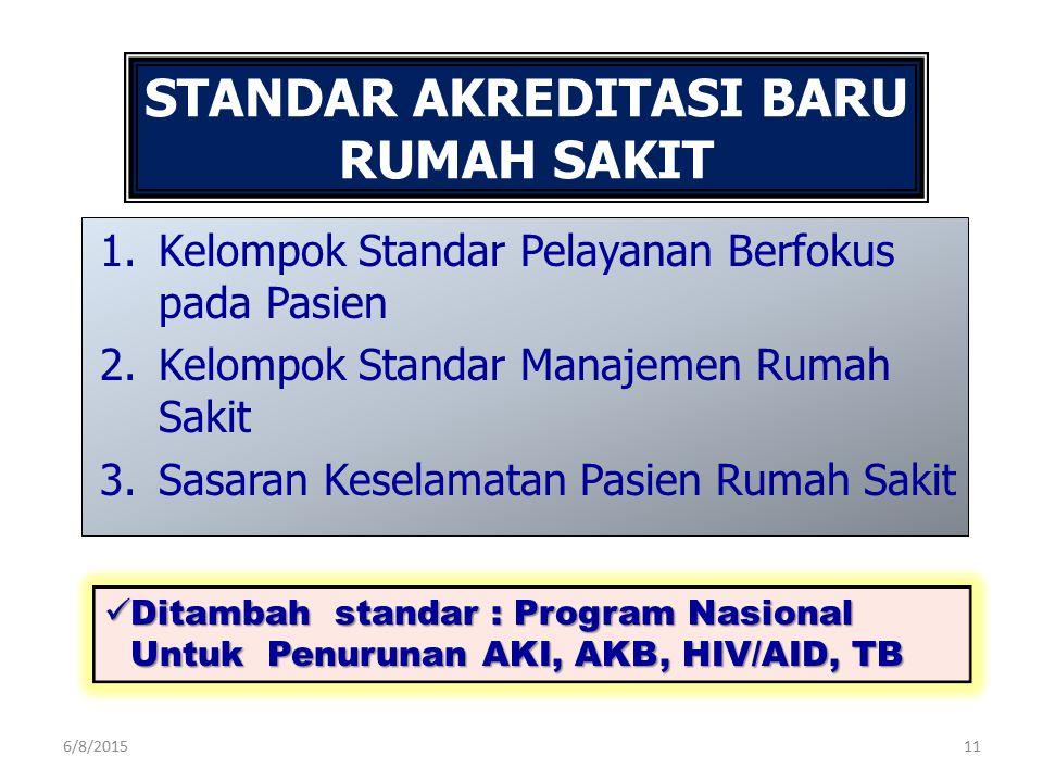 12 Standar Akreditasi Rumah Sakit Kelompok Standar Elemen Penilaian I161436 II153569 III624 IV319 Total :3231048 6/8/2015
