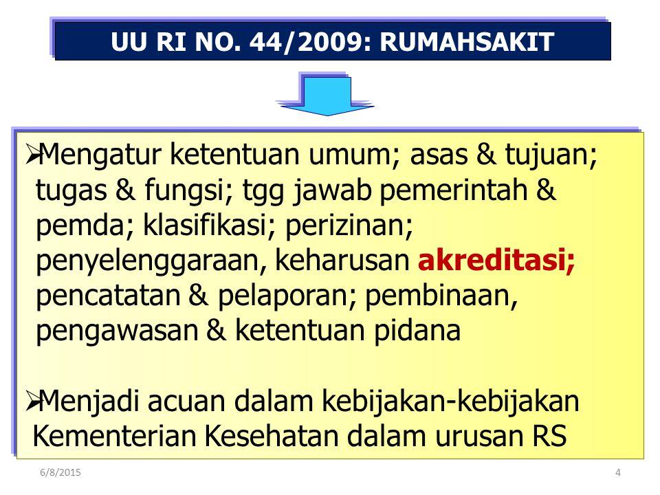 UU RI NO. 44/2009: RUMAHSAKIT  Mengatur ketentuan umum; asas & tujuan; tugas & fungsi; tgg jawab pemerintah & pemda; klasifikasi; perizinan; penyelen