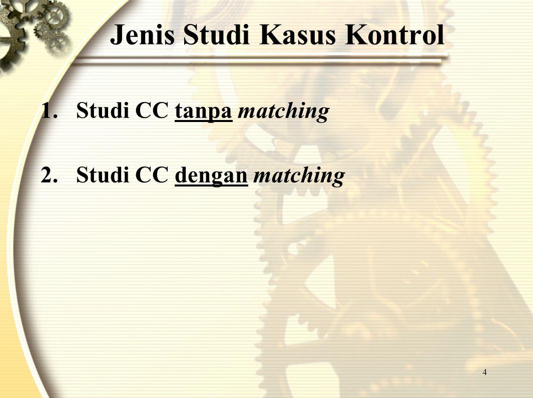 5 Skema Studi Case Control Kasus D (+) Apakah ada faktor risiko.