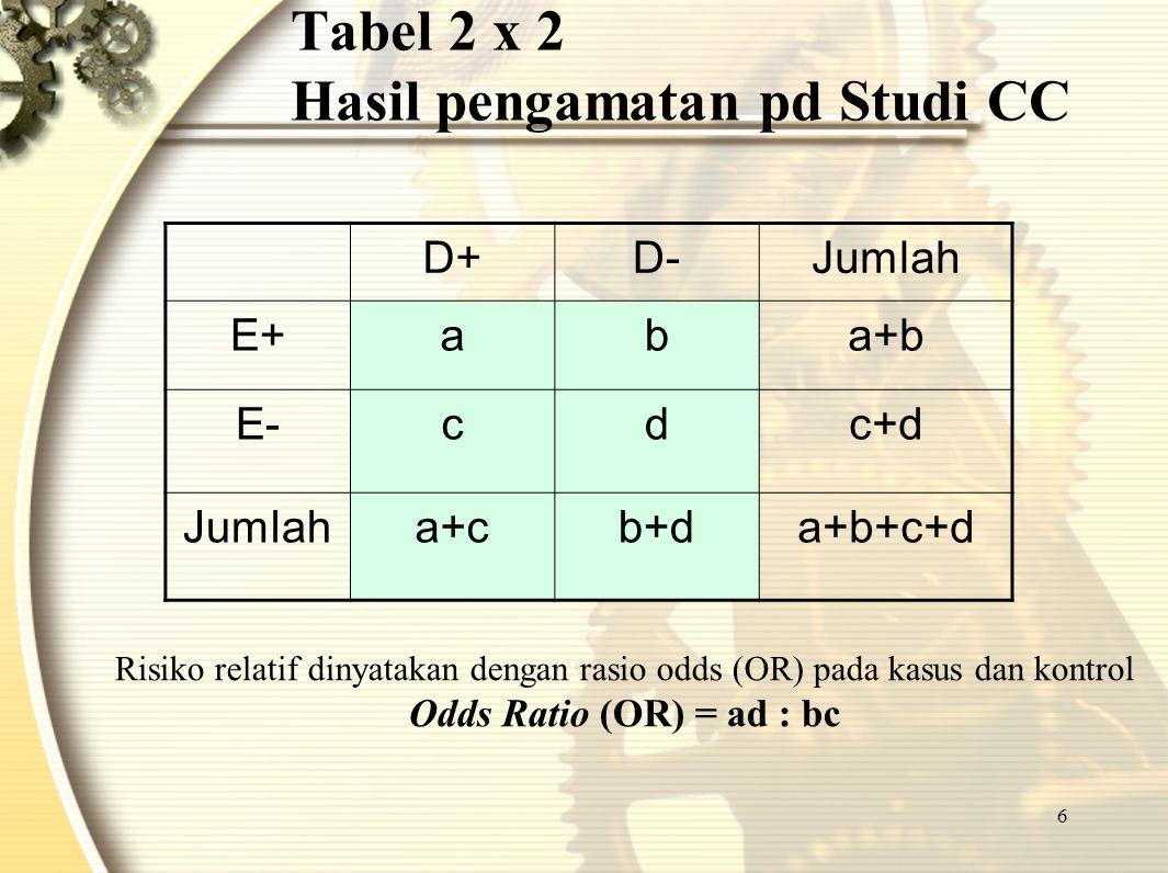6 Tabel 2 x 2 Hasil pengamatan pd Studi CC D+D-Jumlah E+aba+b E-cdc+d Jumlaha+cb+da+b+c+d Risiko relatif dinyatakan dengan rasio odds (OR) pada kasus