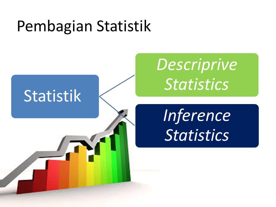 Pembagian Statistik Statistik Descriprive Statistics Inference Statistics