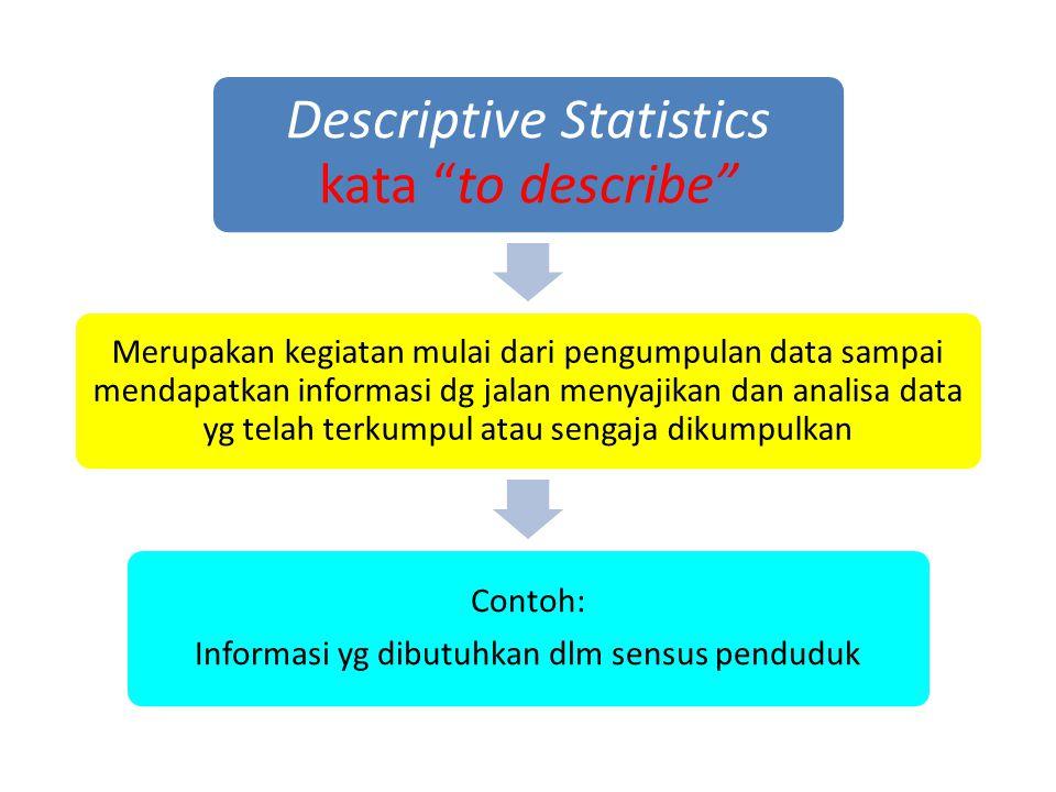 Descriptive Statistics kata to describe Merupakan kegiatan mulai dari pengumpulan data sampai mendapatkan informasi dg jalan menyajikan dan analisa data yg telah terkumpul atau sengaja dikumpulkan Contoh: Informasi yg dibutuhkan dlm sensus penduduk