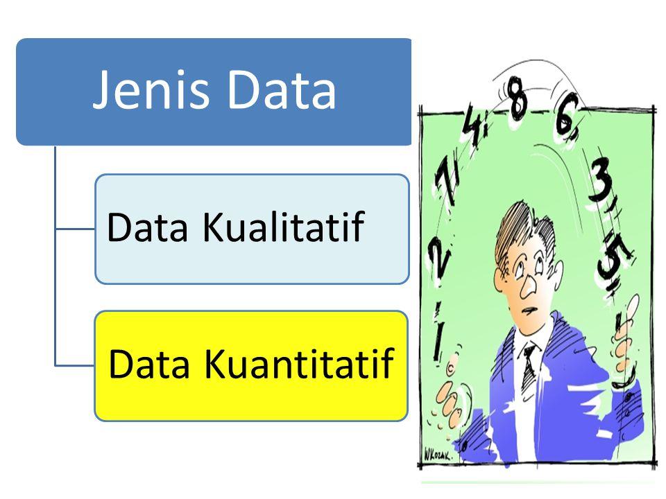 Jenis Data Data KualitatifData Kuantitatif